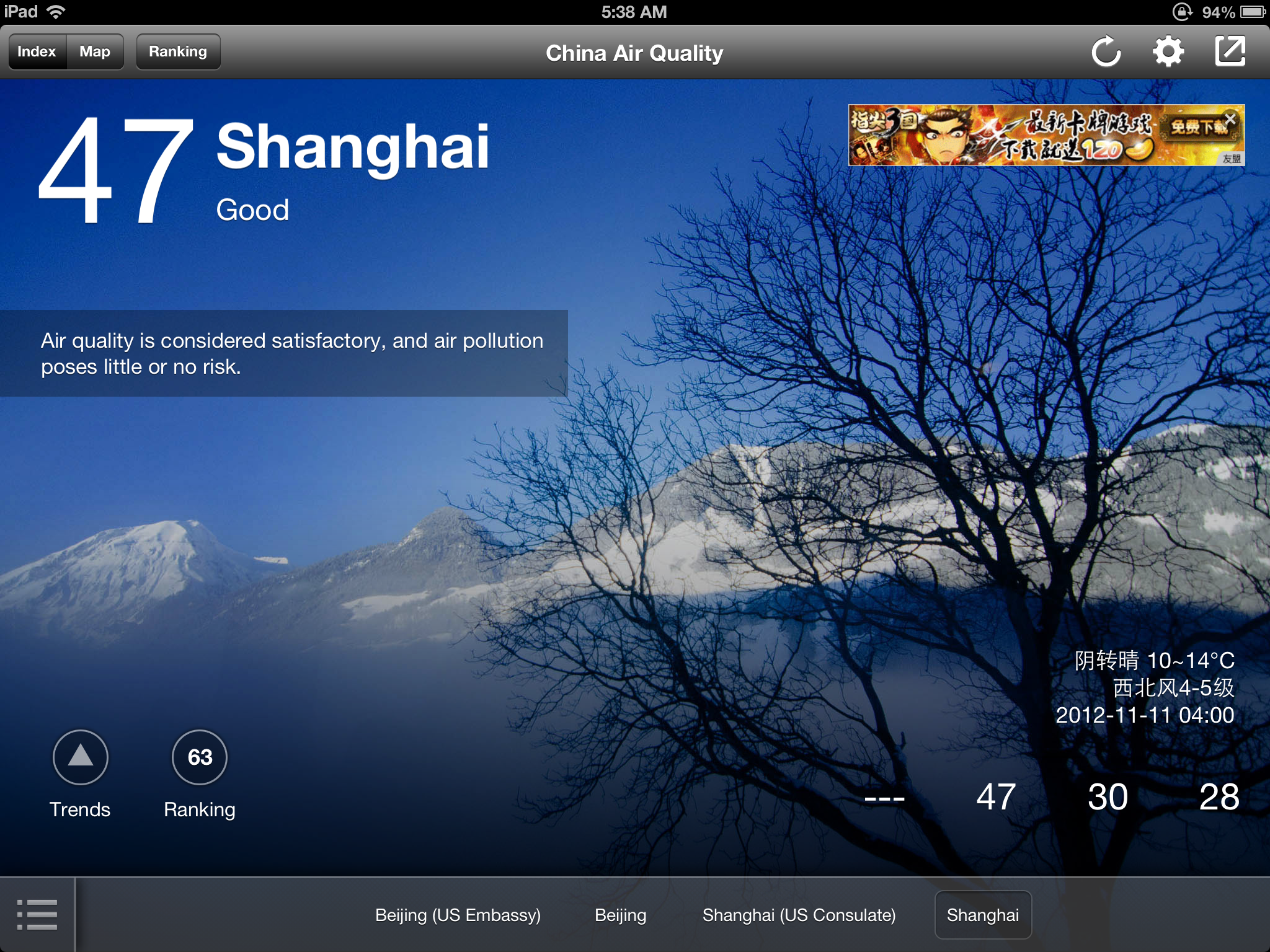 China Air Quality Shanghai - Official Reading